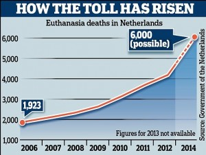 How The Toll Has Risen