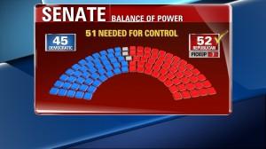 GOP Election Rout