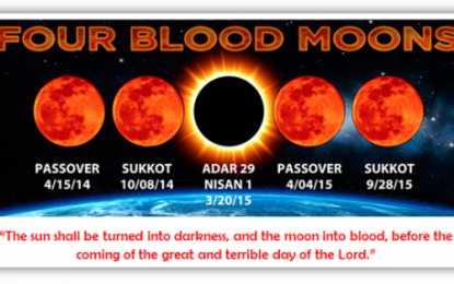 Are the Blood Moons Really Prophetic Signs From God?