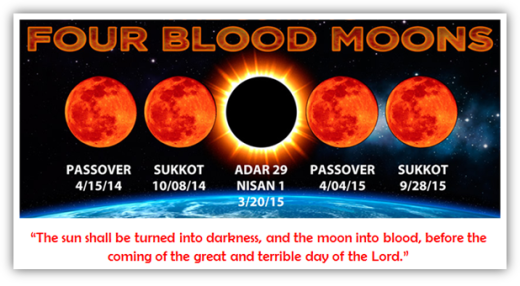 Are the Blood-Moons