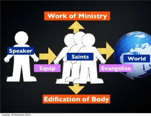 EQUIPPING THE SAINTS2