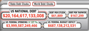 National Debt Surpasses $20 Trillion