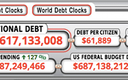National Debt Surpasses $20 Trillion for the First Time in U.S. History