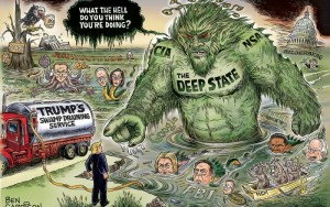 True size of the fed swamp