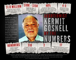 Bring Your Friends - Gosnell - Movie