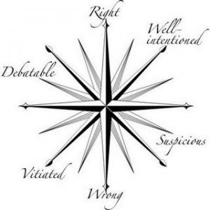 Moral Alchemy