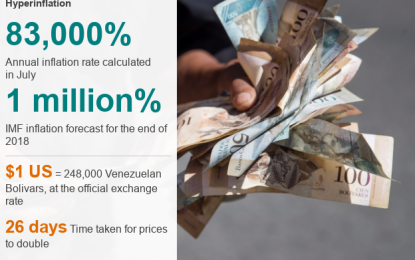 After Years of Praising Socialist Chavez, Nets Ignore Venezuela's Economic Demise