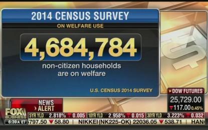 Media Ignore: Census Data Reveals Majority of 'Non-Citizens' Are On Welfare
